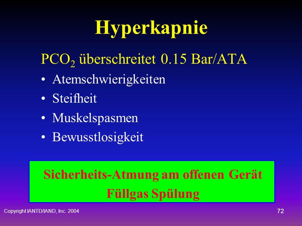 Copyright IANTD/IAND, Inc. 2004 71 Hyperkapnie PCO 2 Erhöhung auf 0.02 Bar/ATA Erhöhte Atemfrequenz (Dyspnie) PCO 2 überschreitet 0.1 Bar/ATA Zerstreu