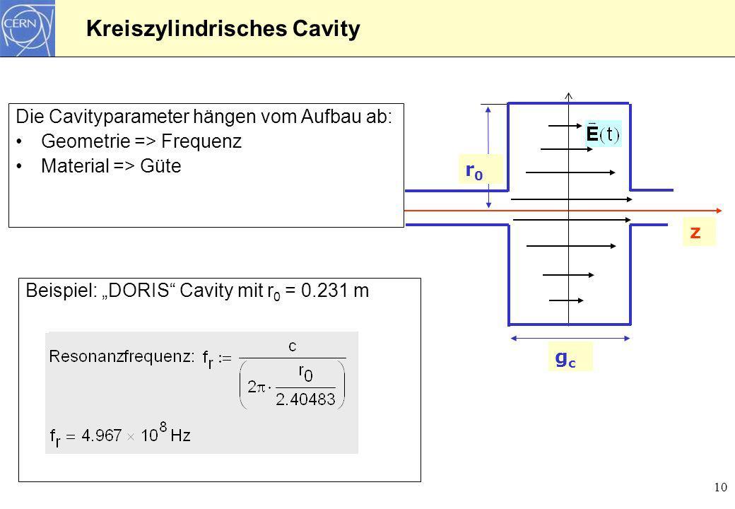 10 Kreiszylindrisches Cavity z gcgc Die Cavityparameter hängen vom Aufbau ab: Geometrie => Frequenz Material => Güte Beispiel: DORIS Cavity mit r 0 =