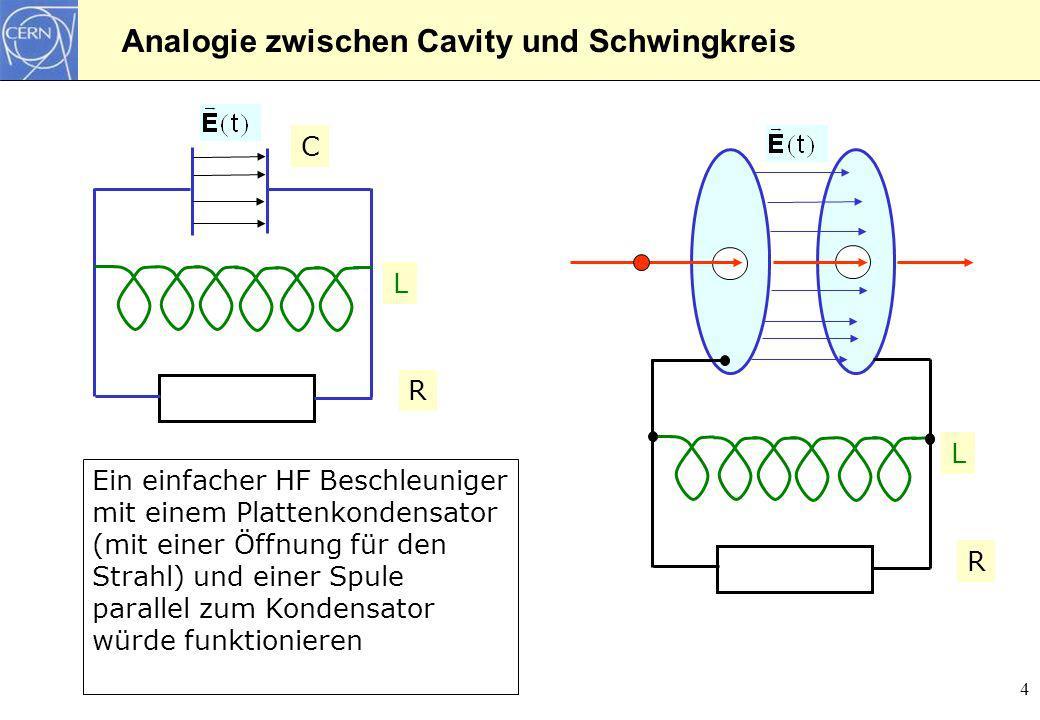 4 Analogie zwischen Cavity und Schwingkreis L R Ein einfacher HF Beschleuniger mit einem Plattenkondensator (mit einer Öffnung für den Strahl) und ein