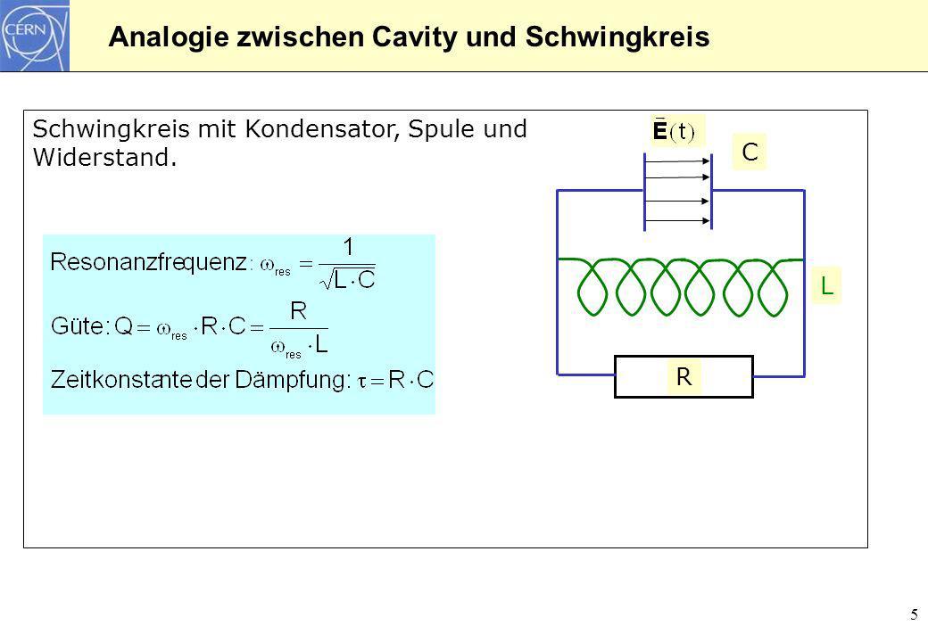 5 Analogie zwischen Cavity und Schwingkreis Schwingkreis mit Kondensator, Spule und Widerstand. C L R