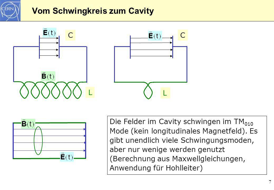 7 Vom Schwingkreis zum Cavity C L C L Die Felder im Cavity schwingen im TM 010 Mode (kein longitudinales Magnetfeld). Es gibt unendlich viele Schwingu