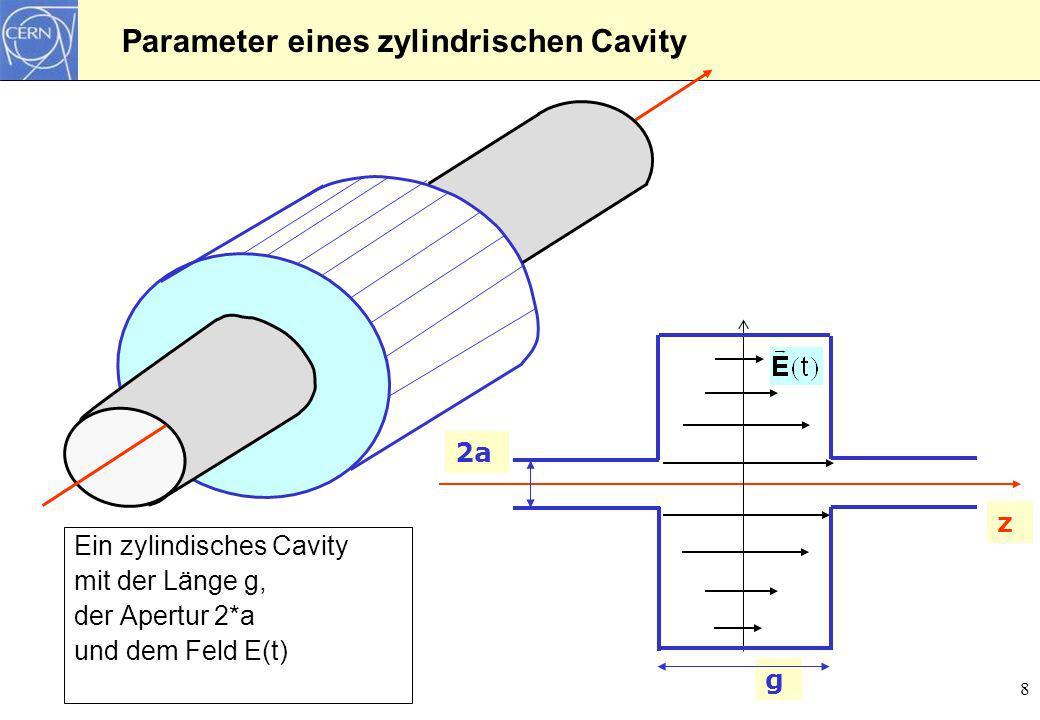 9 g Beschleunigung im zylindrischen Cavity z z E0E0 E(z)