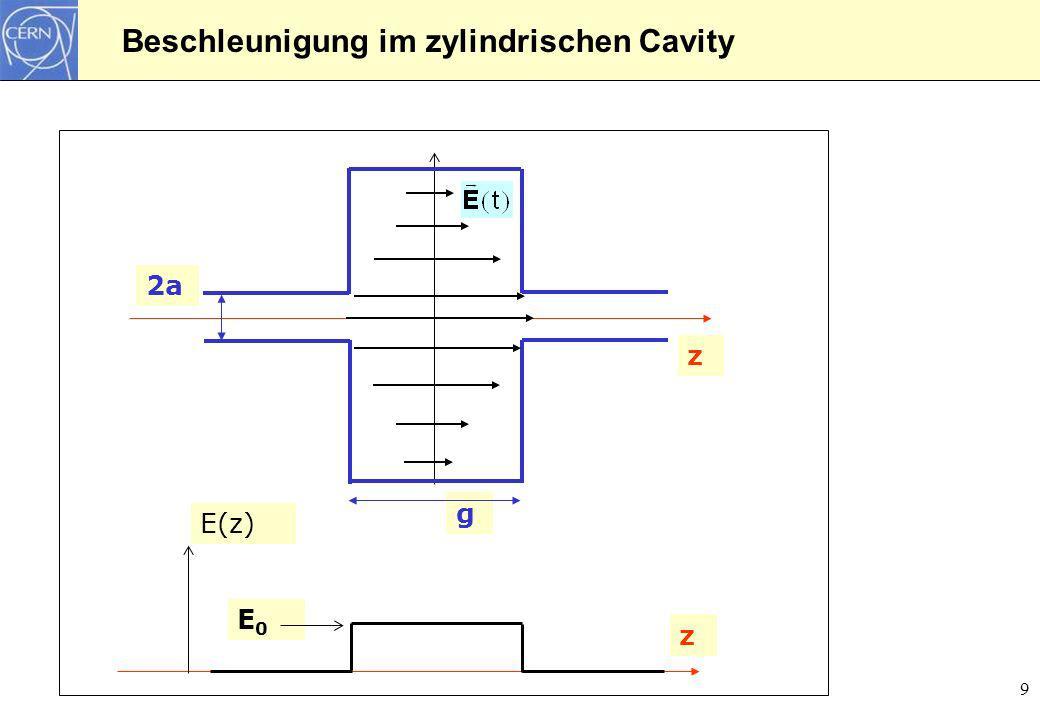 10 Kreiszylindrisches Cavity z gcgc Die Cavityparameter hängen vom Aufbau ab: Geometrie => Frequenz Material => Güte Beispiel: DORIS Cavity mit r 0 = 0.231 m r0r0