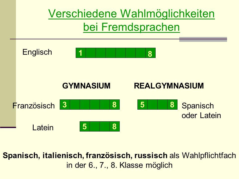 Verschiedene Wahlmöglichkeiten bei Fremdsprachen Englisch 1 8 GYMNASIUM REALGYMNASIUM Französisch 58 Latein Spanisch, italienisch, französisch, russisch als Wahlpflichtfach in der 6., 7., 8.