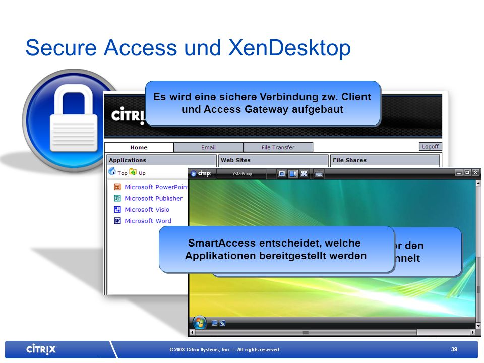 39 © 2008 Citrix Systems, Inc. All rights reserved Secure Access und XenDesktop XenDesktop Session wird über den Access Gateway Client getunnelt Smart