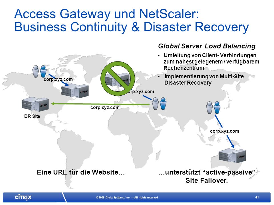 41 © 2008 Citrix Systems, Inc. All rights reserved corp.xyz.com Eine URL für die Website… …unterstützt active-passive Site Failover. corp.xyz.com DR S