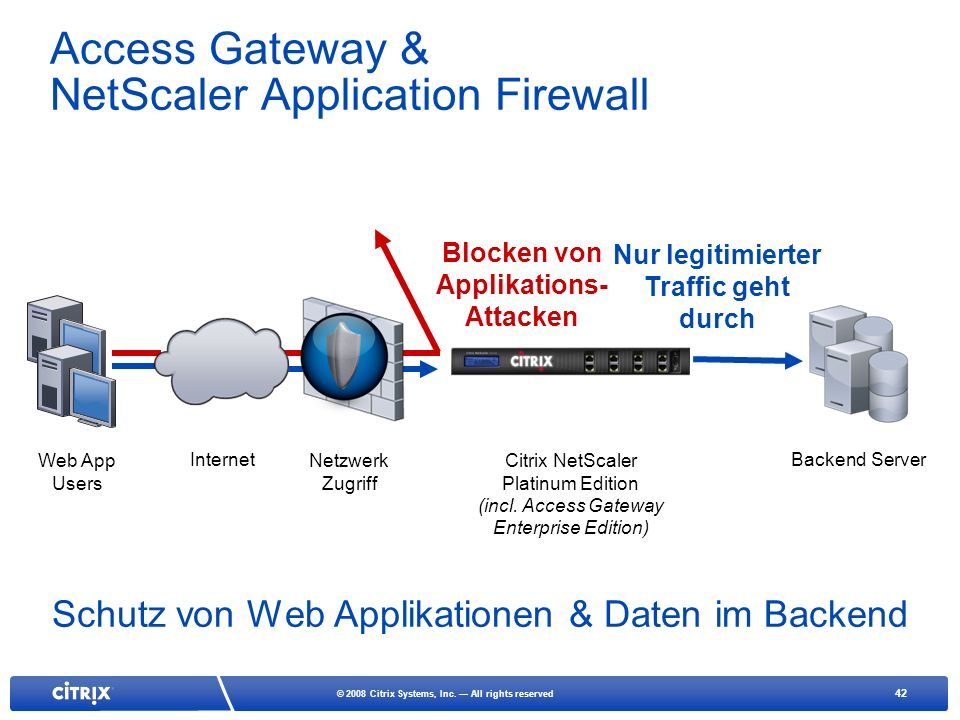 42 © 2008 Citrix Systems, Inc. All rights reserved Internet Web App Users Nur legitimierter Traffic geht durch Blocken von Applikations- Attacken Citr