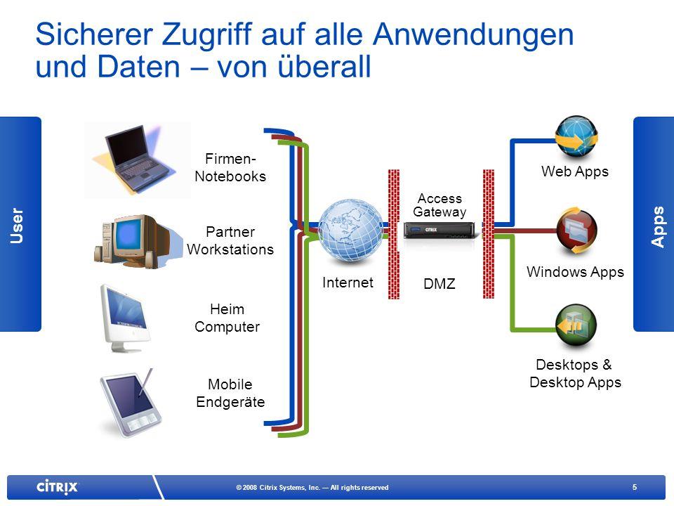 5 © 2008 Citrix Systems, Inc. All rights reserved User Apps Sicherer Zugriff auf alle Anwendungen und Daten – von überall Firmen- Notebooks Heim Compu
