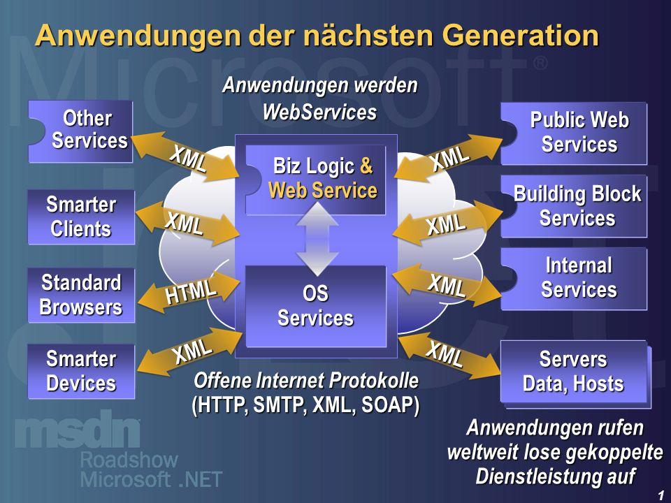 1 Anwendungen der nächsten Generation StandardBrowsers SmarterClients Smarter Devices Offene Internet Protokolle (HTTP, SMTP, XML, SOAP) Anwendungen r
