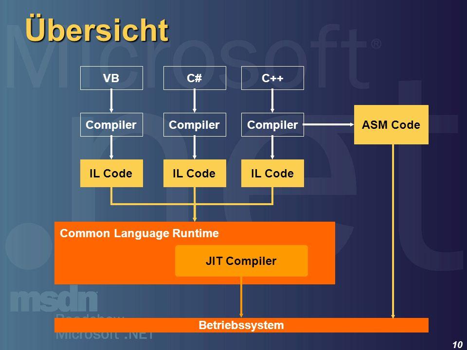 10 VB Compiler IL Code ASM Code Übersicht C# Compiler IL Code C++ Compiler IL Code JIT Compiler Common Language Runtime Betriebssystem