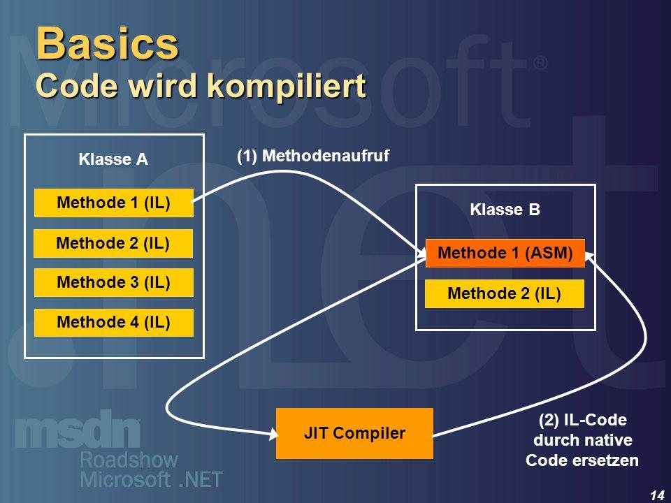 14 JIT CompilerKlasse A Methode 1 (IL) Methode 2 (IL) Methode 3 (IL) Methode 4 (IL) Klasse B Methode 1 (IL) Methode 2 (IL) (1) Methodenaufruf (2) IL-C