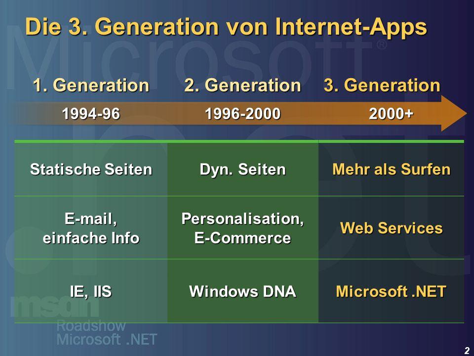 2 Die 3. Generation von Internet-Apps 1. Generation 1994-96 2. Generation 1996-2000 Statische Seiten Dyn. Seiten E-mail, einfache Info Personalisation