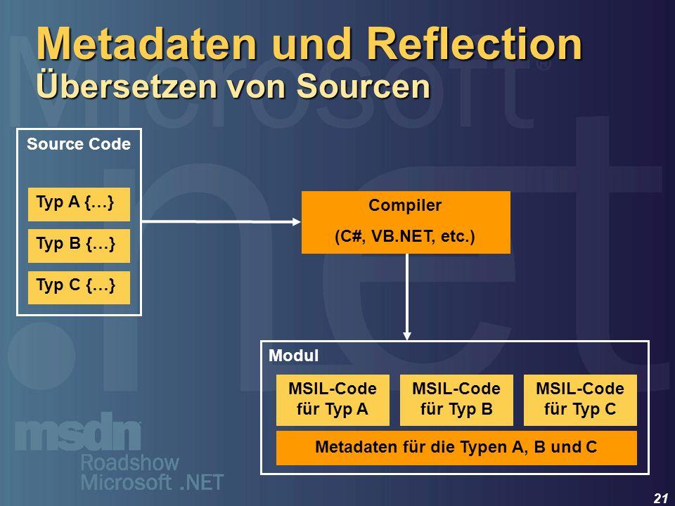 21 Compiler (C#, VB.NET, etc.) Typ A {…} Source Code Typ B {…} Typ C {…} Metadaten für die Typen A, B und C MSIL-Code für Typ A MSIL-Code für Typ B MS