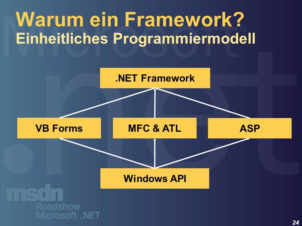 24.NET Framework ASPVB FormsMFC & ATL Windows API Warum ein Framework? Einheitliches Programmiermodell