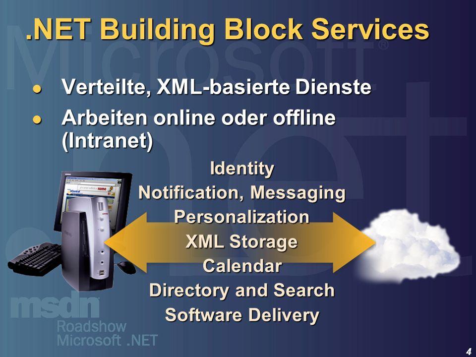 4.NET Building Block Services Verteilte, XML-basierte Dienste Verteilte, XML-basierte Dienste Arbeiten online oder offline (Intranet) Arbeiten online