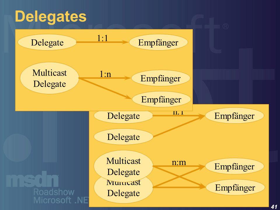41 Delegates DelegateEmpfänger Delegate n:1 Empfänger Multicast Delegate n:m Empfänger DelegateEmpfänger 1:1 Empfänger Multicast Delegate Empfänger 1: