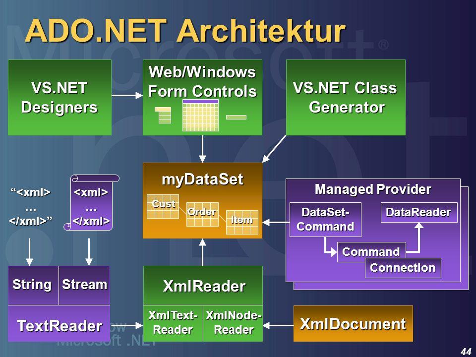 44 ADO.NET Architektur Managed Provider DataSet- Command DataReader Command Connection XmlDocument XmlReader XmlText-ReaderXmlNode-Reader TextReader S