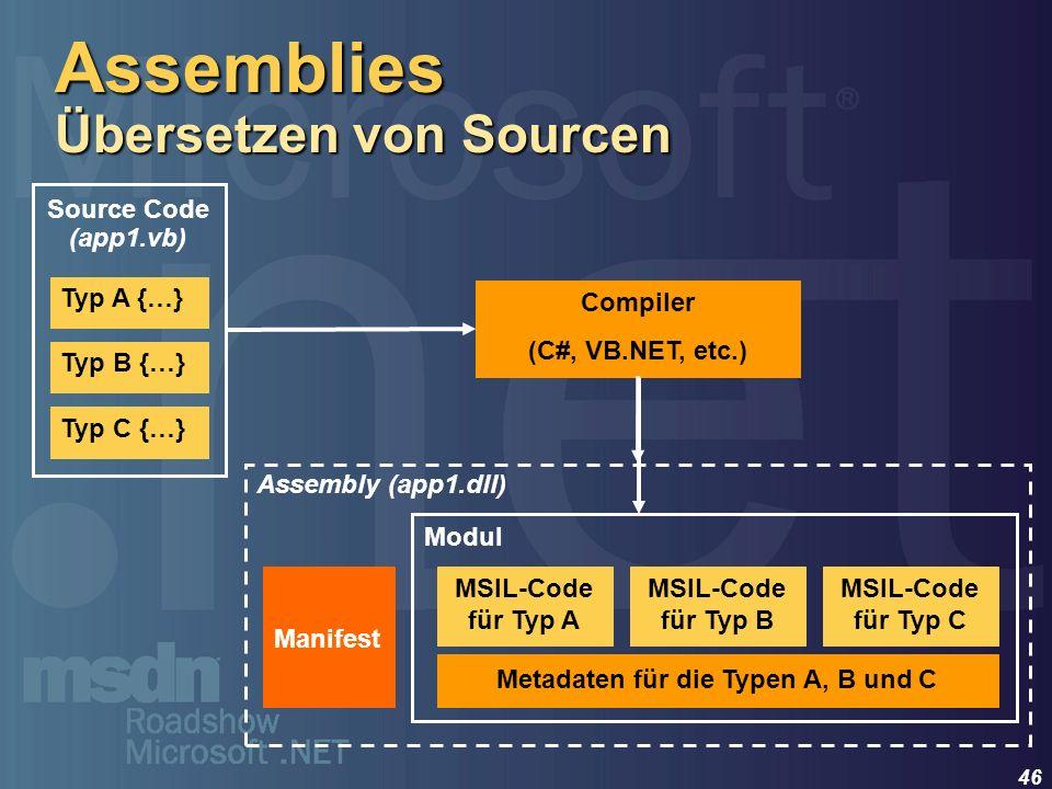 46 Compiler (C#, VB.NET, etc.) Typ A {…} Source Code Typ B {…} Typ C {…} Metadaten für die Typen A, B und C MSIL-Code für Typ A MSIL-Code für Typ B MS