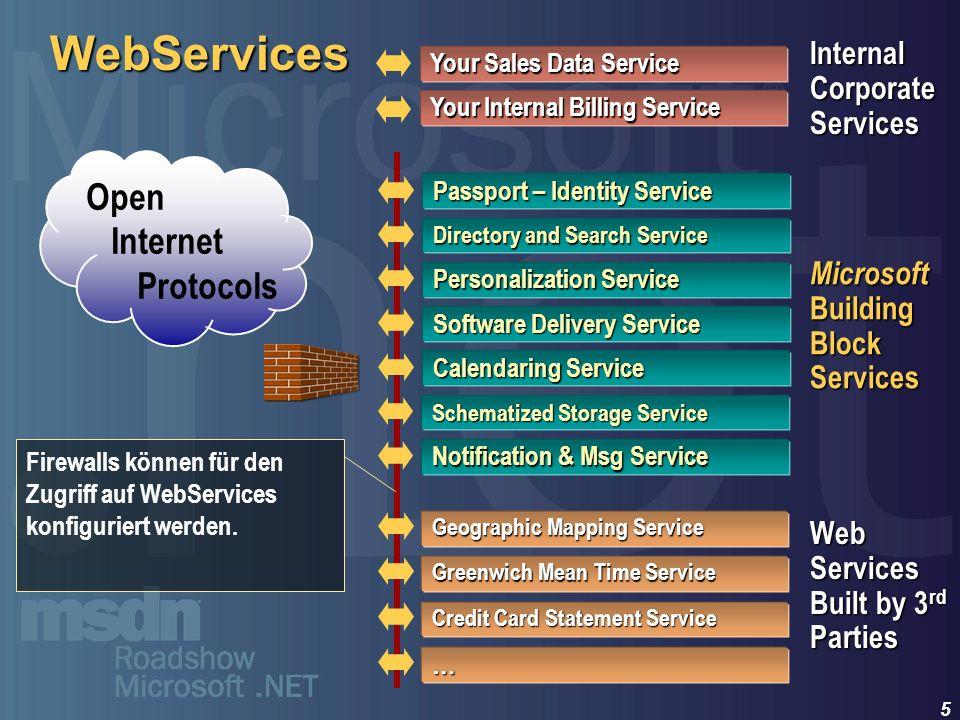 6 Web Service.NET Framework Web Service XML Base Classes Data & XML User Interface Common Language Runtime Web Services COM Interfaces