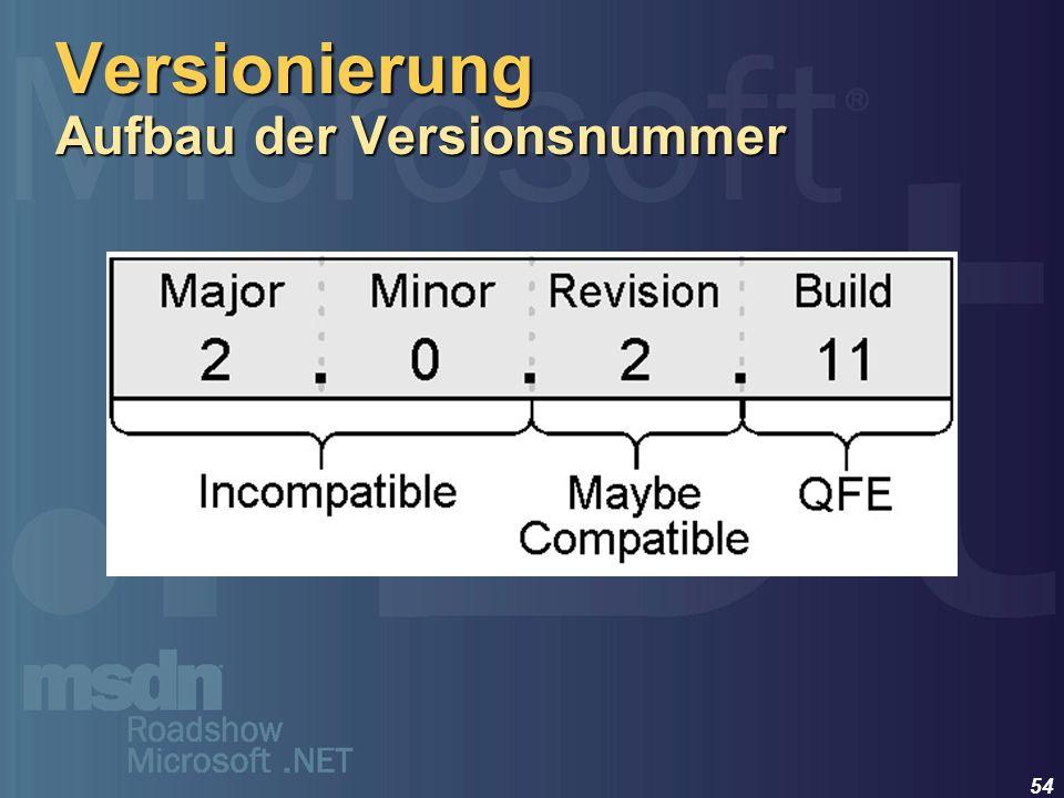 54 Versionierung Aufbau der Versionsnummer
