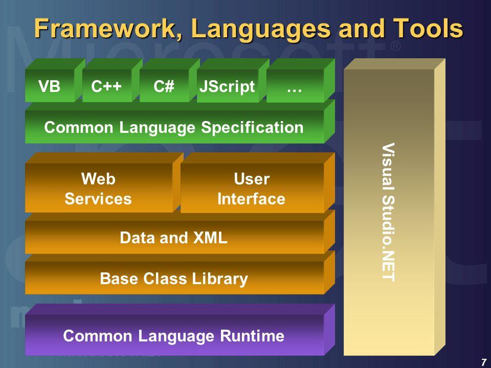 28 C# und VB.NET Gemeinsamkeiten Namespaces Namespaces Enthalten Typdefinitionen und Namespaces Enthalten Typdefinitionen und Namespaces Typdefinitionen Typdefinitionen Klassen, Strukturen, Interfaces, Delegates...