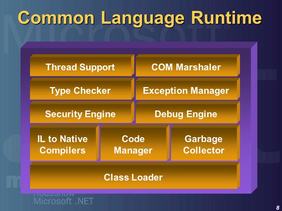 9 COM Runtime (OLE32.DLL) Microsoft Transaction Server (MTXEX.DLL) Layer (VBRUNxx.DLL) (MSVCRT.DLL) LoaderRemoting KontextConcurrencyTransaktionenTypsystem COM+ Runtime (OLE32.DLL) Layer (VBRUNxx.DLL) (MSVCRT.DLL) Common Language Runtime (MSCOREE.DLL) (MSCORLIB.DLL) Warum eine Runtime.