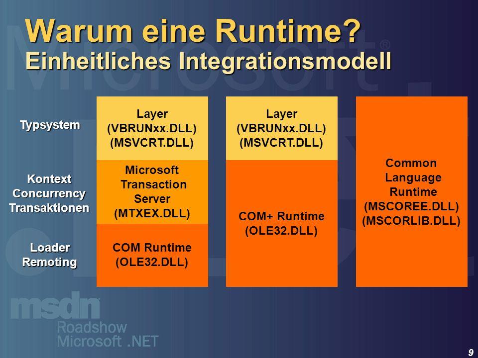 20 Die Common Language Runtime ermöglicht unabhängig von Programmiersprachen eine durchgängig objekt- und komponentenorientierte Programmierung Die Common Language Runtime ermöglicht unabhängig von Programmiersprachen eine durchgängig objekt- und komponentenorientierte Programmierung.NET Sprachen sollten sich auf die Typen beschränken, die über das Common Type System definiert sind.NET Sprachen sollten sich auf die Typen beschränken, die über das Common Type System definiert sind Bestandsaufnahme