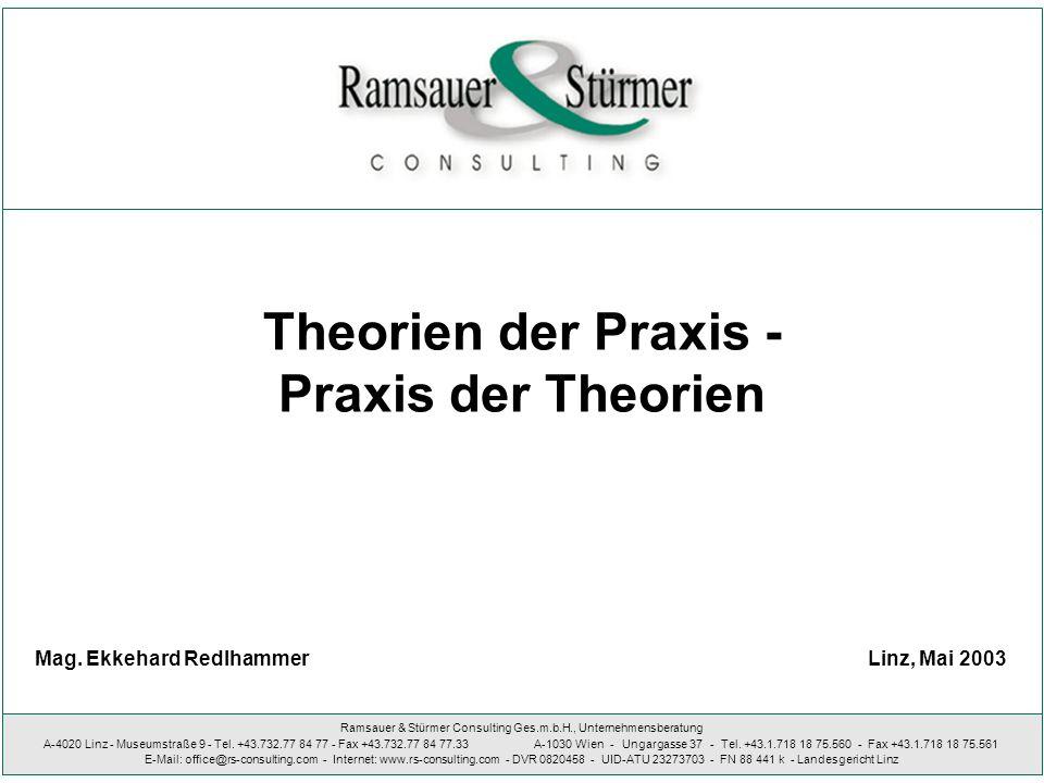 2 Praxis/Theorien   Vortrag Universität LinzMai 2003 Ramsauer & Stürmer Consulting - Gruppe