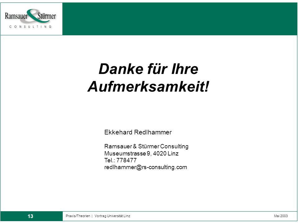 13 Praxis/Theorien | Vortrag Universität LinzMai 2003 Danke für Ihre Aufmerksamkeit! Ekkehard Redlhammer Ramsauer & Stürmer Consulting Museumstrasse 9