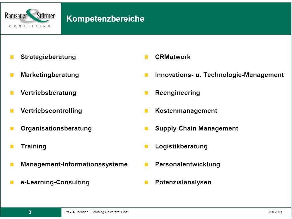 3 Praxis/Theorien | Vortrag Universität LinzMai 2003 CRMatwork Innovations- u. Technologie-Management Reengineering Kostenmanagement Supply Chain Mana