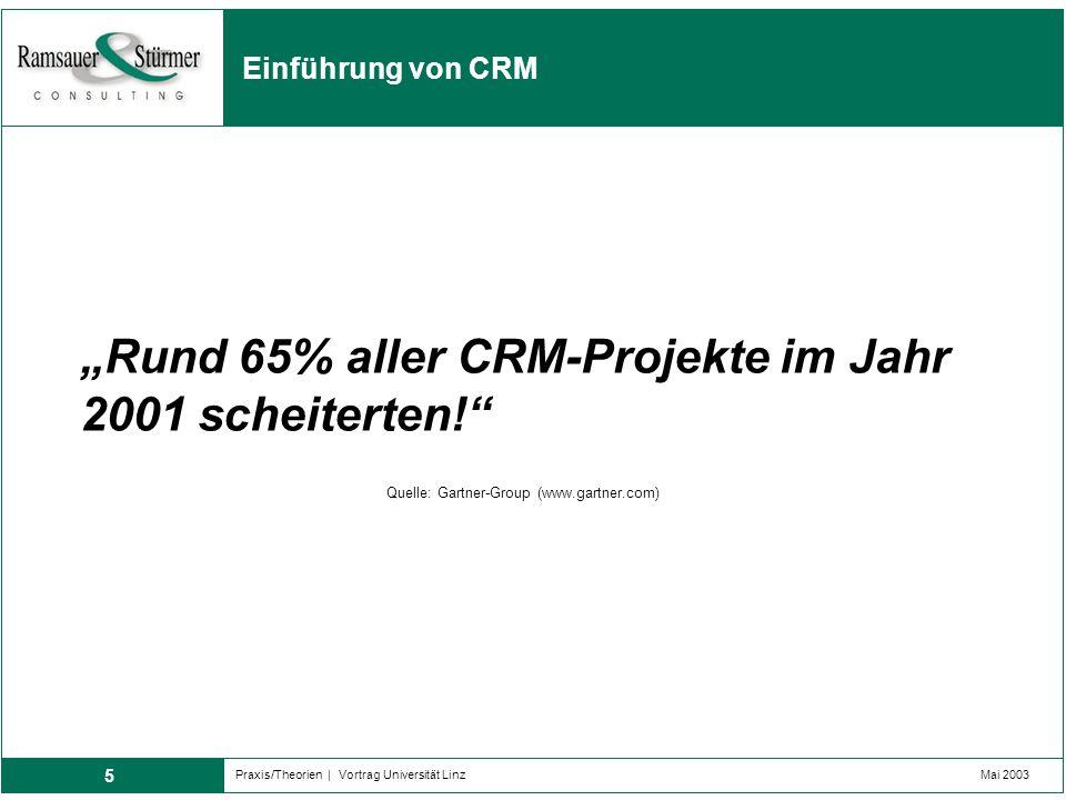 5 Praxis/Theorien | Vortrag Universität LinzMai 2003 Einführung von CRM Rund 65% aller CRM-Projekte im Jahr 2001 scheiterten! Quelle: Gartner-Group (w
