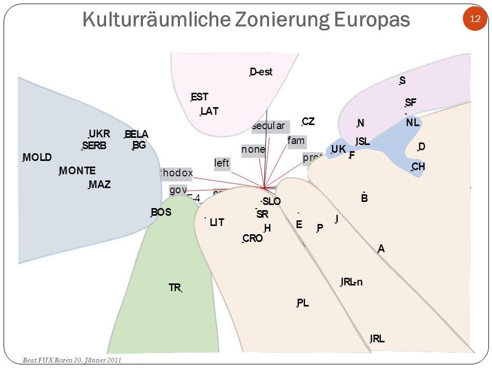 Kulturräumliche Zonierung Europas Beat FUX Bozen 20. Jänner 2011 12