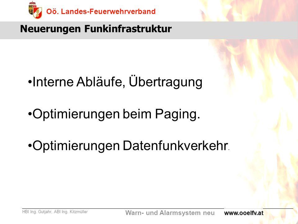 Warn- und Alarmsystem neu Oö. Landes-Feuerwehrverband HBI Ing. Gutjahr, ABI Ing. Kitzmüllerwww.ooelfv.at Neuerungen Funkinfrastruktur Interne Abläufe,
