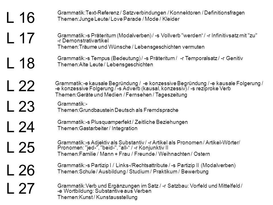 L 28 ammatik:Verben mit Präpositionalergänzungen /-s Futur I / -e Wortbildung: Adverb + Verb Themen:Beruf / Arbeitsplatz / Arbeitswelt / Stellenangebote L 29 L 30 Grammatik: -r Konjunktiv I / Wortbildung: Adjektive Themen:Städte: Wien / Im Kaffeehaus Grammatik:- Themen:Literatur: Krimi / Love Parade L 31 L 32 L 33 L 34 L 35 L 36 Grammatik:-s Tempus (Übersicht) / zweigliedrige Konnektoren Themen:Sport / Fußball / Sprache lernen / Sprachkurs Grammatik:-e Satzklammer (Übersicht) / -s Passiv / -s Zustandspassiv Themen:Städte: München / Kabarett: Karl Valentin / Multikulti-Fest / Straßenkunst Grammatik:-r Satzbauplan (Übersicht) / Verb und Ergänzungen Themen:Radio (Redaktion/Sendung) Grammatik:-e Kausalangabe / -e Temporalangabe / -e Modalangabe / -e Lokalangabe / -e Satzklammer Themen:Wohnungssuche / Mietvertrag Grammatik:Links- und Rechtsattribute / -r Nebensatz als Ergänzung Themen:In der Firma / Medikamente / Produktentwicklung / Marketing eine Rede vorbereiten Grammatik:-e Deklination (Übersicht) / -e Wortbildung: Infinitiv als Subjekt / -s Funktions- verbgefüge Themen:Gesundheit/Krankheit, Soziale Sicherheit, Kündigung, Arbeitslosigkeit