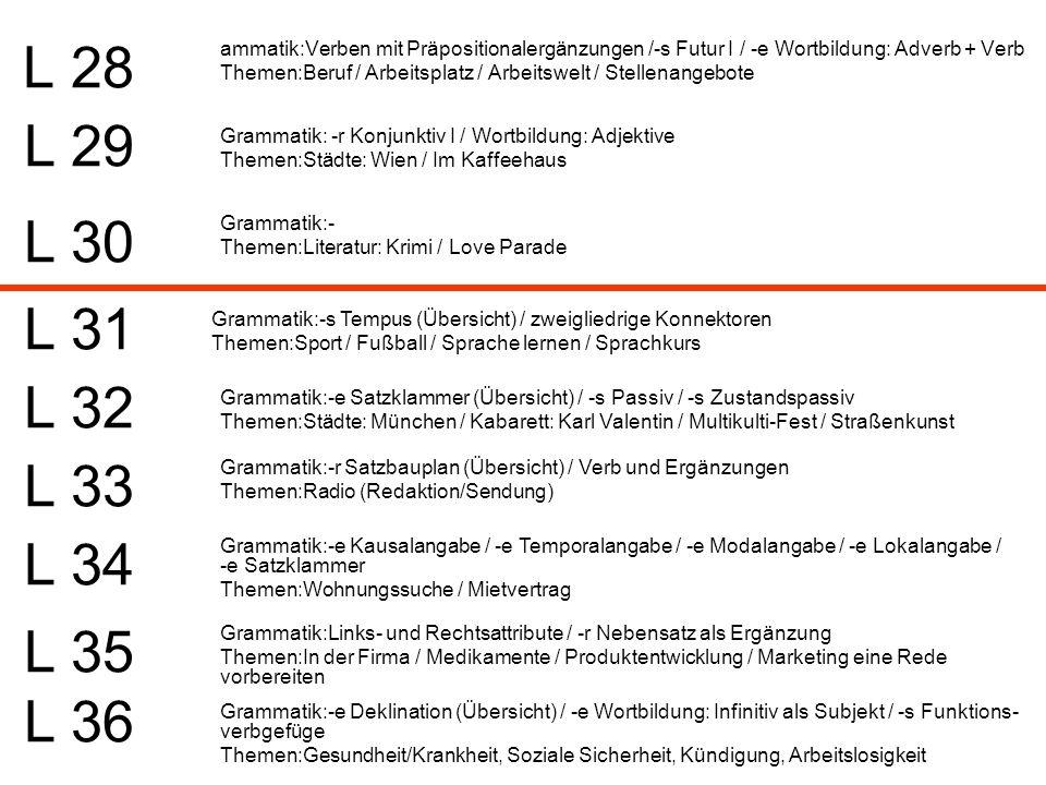 L 37 Grammatik:-e Modalität (Übersicht) / -r Konjunktiv II / -e direkte/indirekte Rede Themen:Märchen L 38 L 39 Grammatik:-r Text: Thema und Aufbau / Text-Zusammenhang / Textsorten / -r Relativ- satz (Genitiv) / -r Adversativsatz / -r Nebensatz mit anstatt...