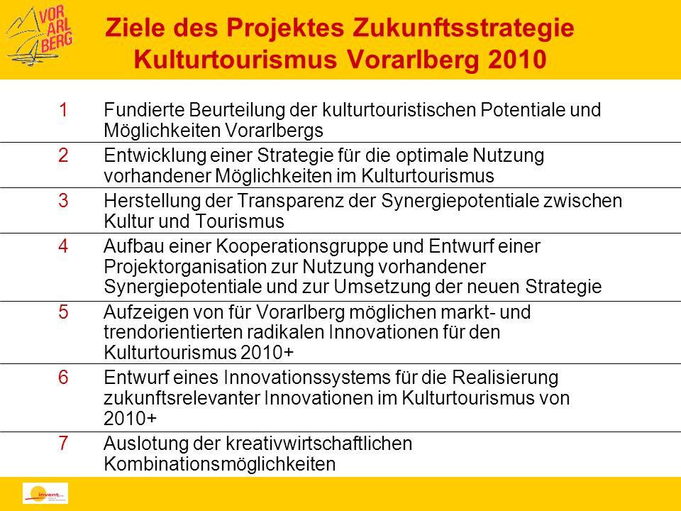 Ziele des Projektes Zukunftsstrategie Kulturtourismus Vorarlberg 2010 1Fundierte Beurteilung der kulturtouristischen Potentiale und Möglichkeiten Vora