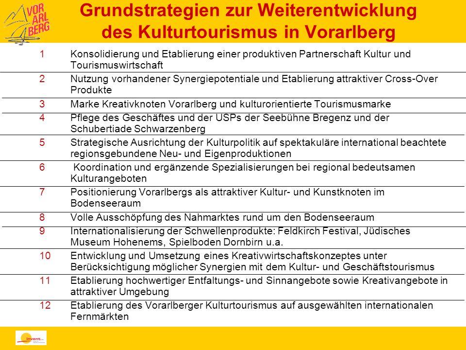 Grundstrategien zur Weiterentwicklung des Kulturtourismus in Vorarlberg 1Konsolidierung und Etablierung einer produktiven Partnerschaft Kultur und Tou