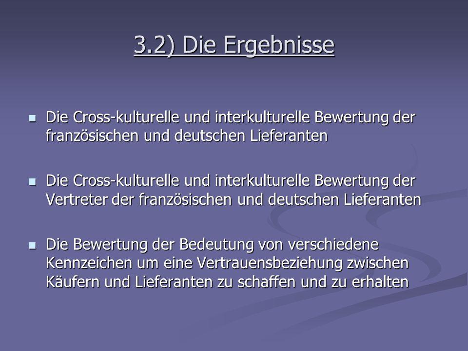 3.2) Die Ergebnisse Die Cross-kulturelle und interkulturelle Bewertung der französischen und deutschen Lieferanten Die Cross-kulturelle und interkultu