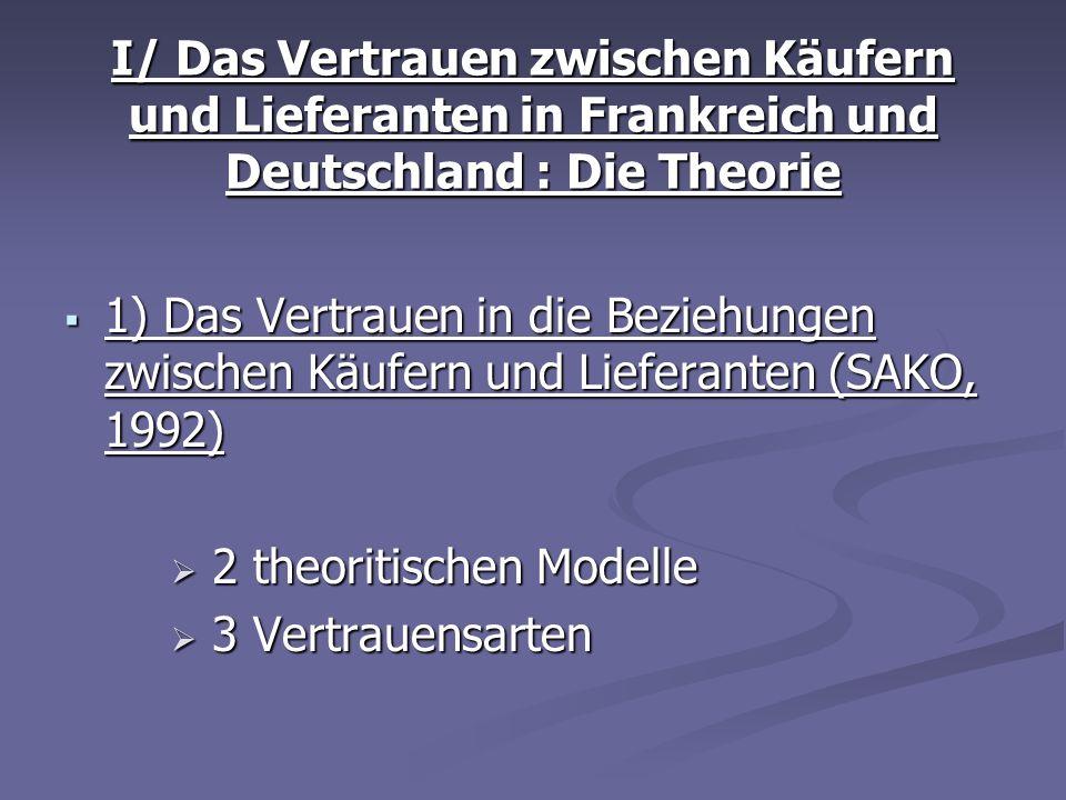 I/ Das Vertrauen zwischen Käufern und Lieferanten in Frankreich und Deutschland : Die Theorie 1) Das Vertrauen in die Beziehungen zwischen Käufern und