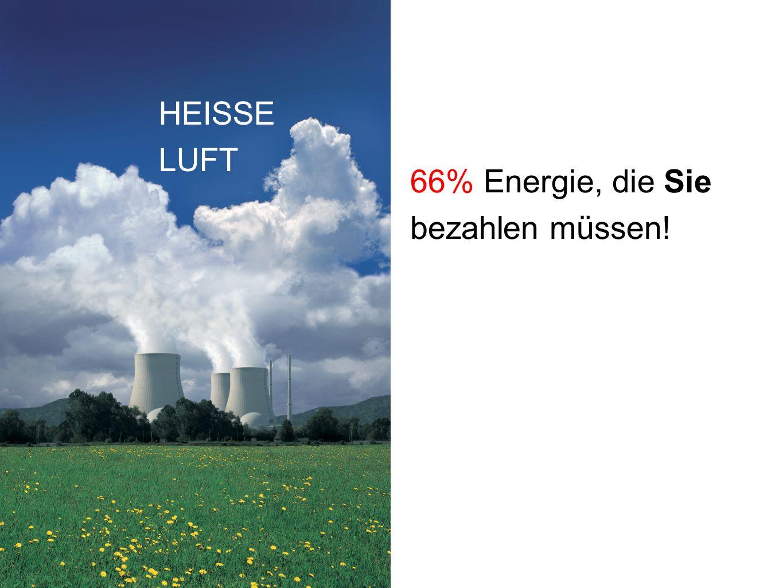 66% Energie, die Sie bezahlen müssen! HEISSE LUFT