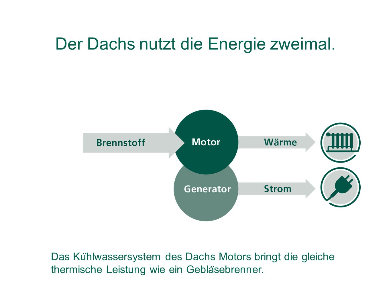 Der Dachs nutzt die Energie zweimal. Das Ku ̈ hlwassersystem des Dachs Motors bringt die gleiche thermische Leistung wie ein Gebla ̈ sebrenner.
