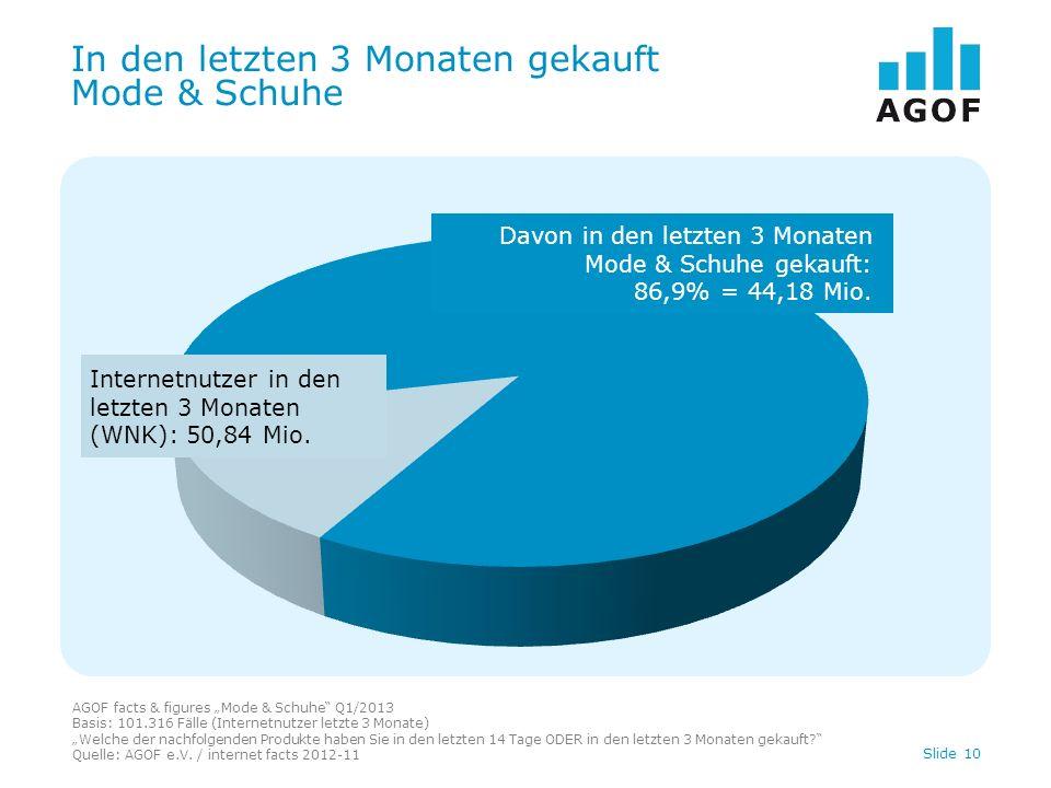 In den letzten 3 Monaten gekauft Mode & Schuhe AGOF facts & figures Mode & Schuhe Q1/2013 Basis: 101.316 Fälle (Internetnutzer letzte 3 Monate) Welche der nachfolgenden Produkte haben Sie in den letzten 14 Tage ODER in den letzten 3 Monaten gekauft.