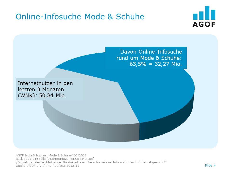 Online-Infosuche Mode & Schuhe AGOF facts & figures Mode & Schuhe Q1/2013 Basis: 101.316 Fälle (Internetnutzer letzte 3 Monate) Zu welchen der nachfolgenden Produkte haben Sie schon einmal Informationen im Internet gesucht.