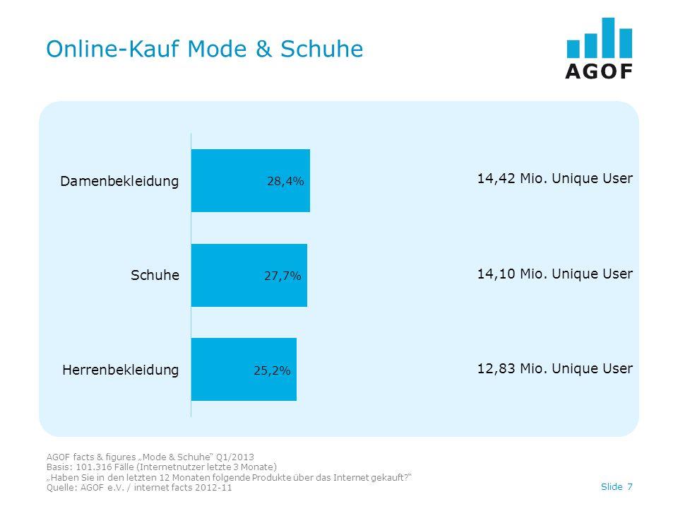 Online-Kauf Mode & Schuhe AGOF facts & figures Mode & Schuhe Q1/2013 Basis: 101.316 Fälle (Internetnutzer letzte 3 Monate) Haben Sie in den letzten 12