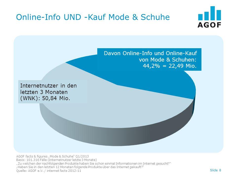 Online-Info UND -Kauf Mode & Schuhe AGOF facts & figures Mode & Schuhe Q1/2013 Basis: 101.316 Fälle (Internetnutzer letzte 3 Monate) Zu welchen der na