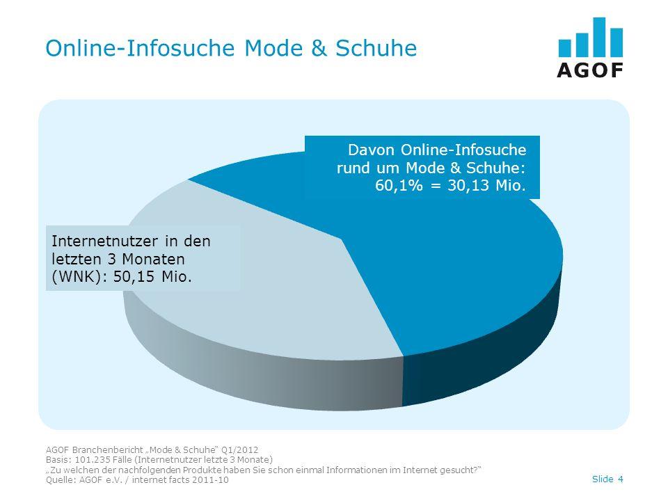 Online-Infosuche Mode & Schuhe AGOF Branchenbericht Mode & Schuhe Q1/2012 Basis: 101.235 Fälle (Internetnutzer letzte 3 Monate) Zu welchen der nachfolgenden Produkte haben Sie schon einmal Informationen im Internet gesucht.