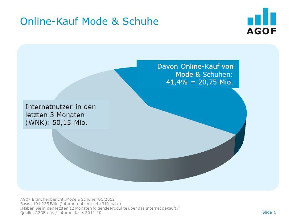 Online-Kauf Mode & Schuhe AGOF Branchenbericht Mode & Schuhe Q1/2012 Basis: 101.235 Fälle (Internetnutzer letzte 3 Monate) Haben Sie in den letzten 12 Monaten folgende Produkte über das Internet gekauft.
