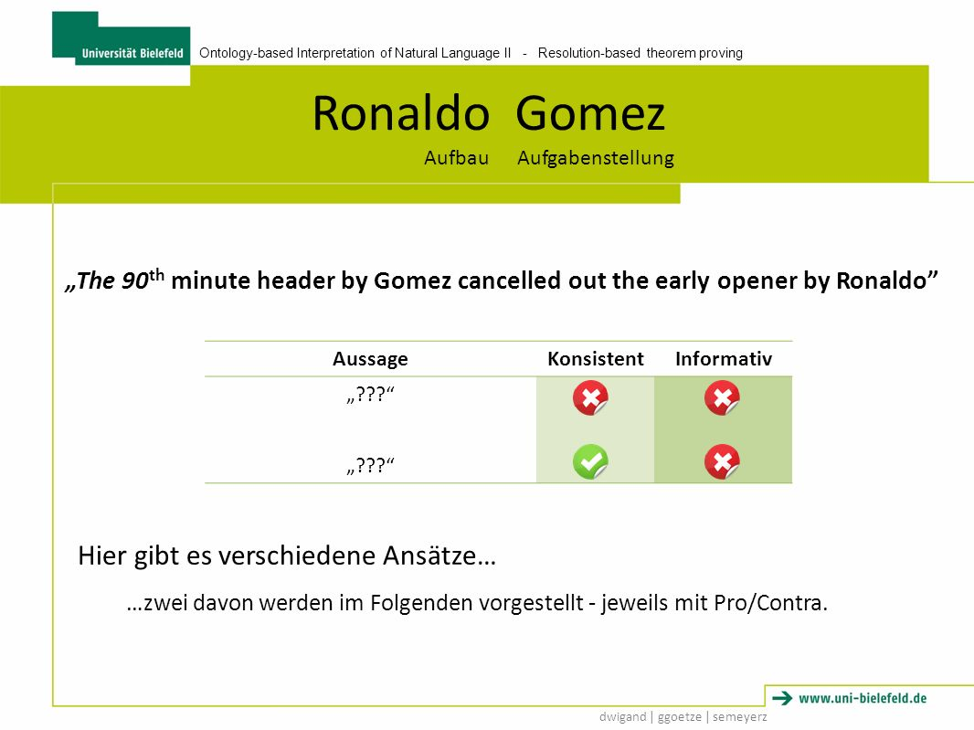 Ontology-based Interpretation of Natural Language II - Resolution-based theorem proving dwigand | ggoetze | semeyerz Ronaldo Gomez Aufbau Aufgabenstellung The 90 th minute header by Gomez cancelled out the early opener by Ronaldo AussageKonsistentInformativ .