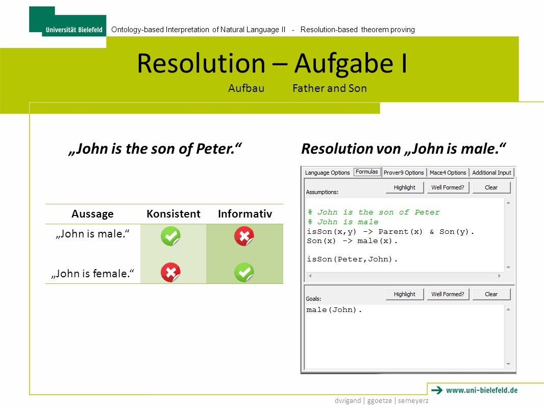 Ontology-based Interpretation of Natural Language II - Resolution-based theorem proving dwigand   ggoetze   semeyerz Manuel Neuer Aufbau Inhalt % A goalkeeper is a player (now).