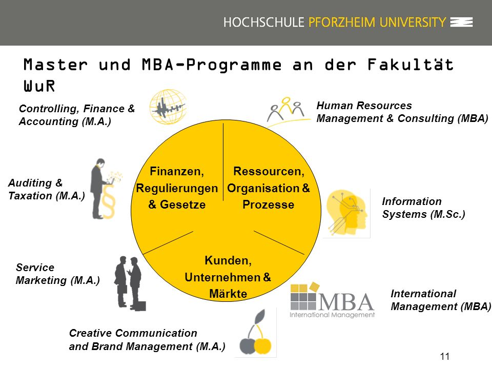 11 Finanzen, Regulierungen & Gesetze Ressourcen, Organisation & Prozesse Kunden, Unternehmen & Märkte Creative Communication and Brand Management (M.A.) Controlling, Finance & Accounting (M.A.) Information Systems (M.Sc.) International Management (MBA) Human Resources Management & Consulting (MBA) Auditing & Taxation (M.A.) Master und MBA-Programme an der Fakultät WuR Service Marketing (M.A.)
